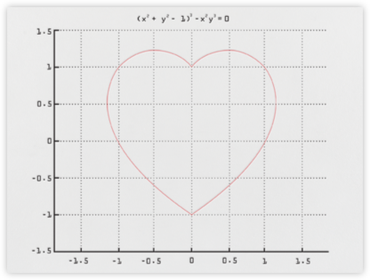 Equation To Your Heart - Paperless Post - Online Greeting Cards